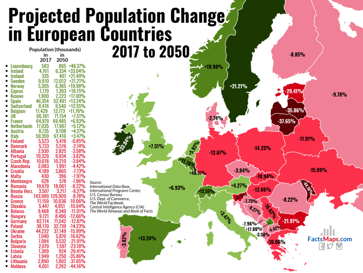 projected-population-change-european-countries-2017-2050.png
